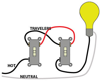 how a 3 way light switch works home electrical guide acme how to