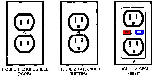 home electrical guide  electrical outlet safety