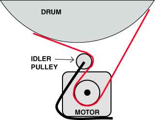 Electric Dryer Repair Guide How To Check The Idler Pulley